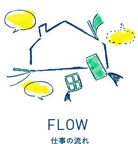 FLOW 仕事の流れ